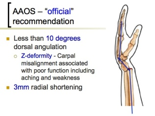 official-aaos-recommendation